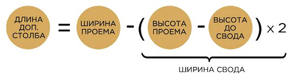 схема арок 4