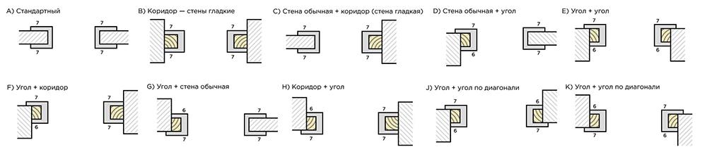 схема арок 5