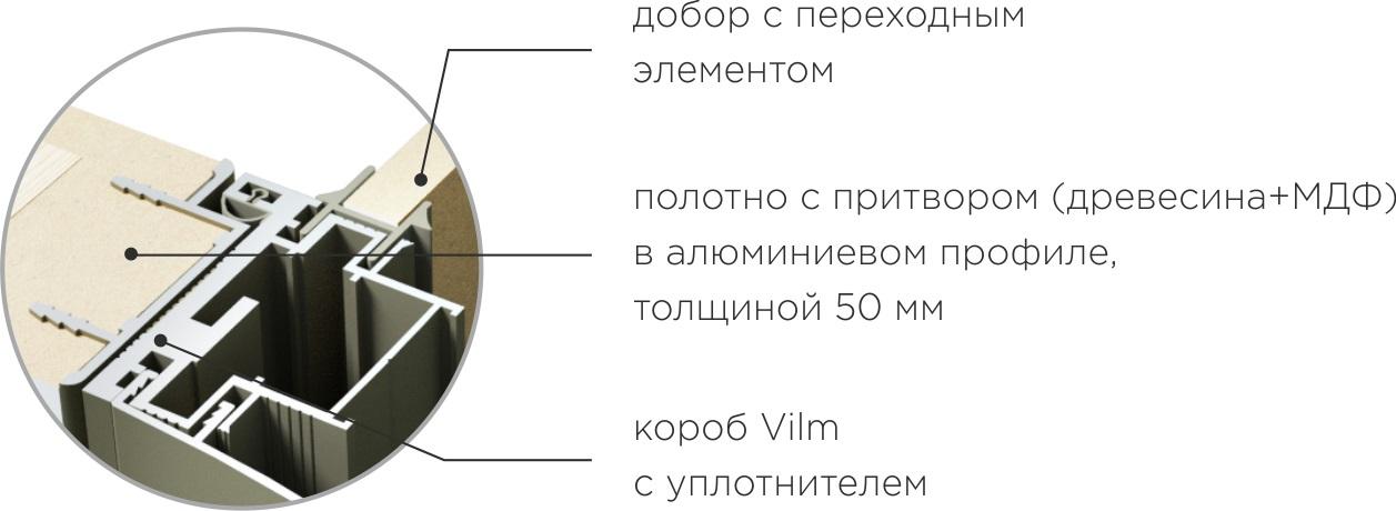Вильм